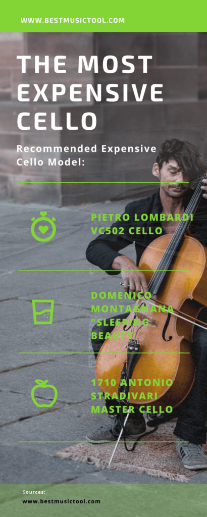 Most Expensive Cello